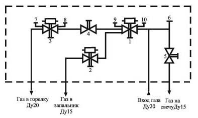 Электромагнитный клапан изображение на схеме