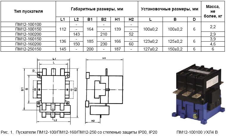 Пускатели ПМ12-100/ПМ12-160 со