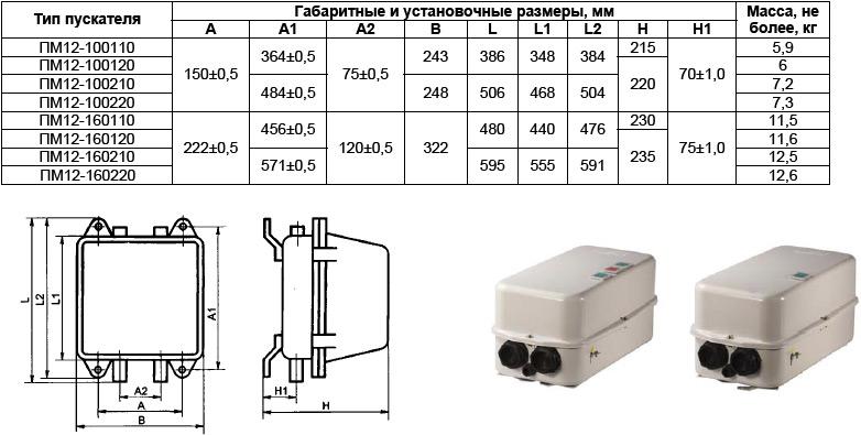 ПМ12-100/ПМ12-160 со