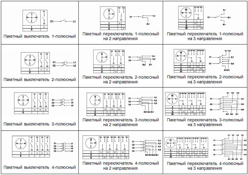 Переключатели пакетные схема переключения контактов